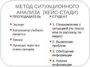 МЕТОД СИТУАЦИОННОГО АНАЛИЗА (КЕЙС-СТАДИ) ПРЕПОДАВАТЕЛЬ СТУДЕНТ Эксперт Катали