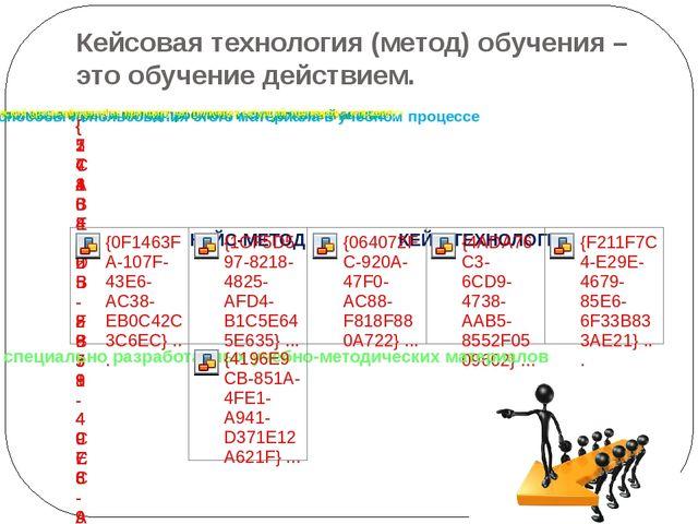 Кейсовая технология (метод) обучения – это обучение действием.