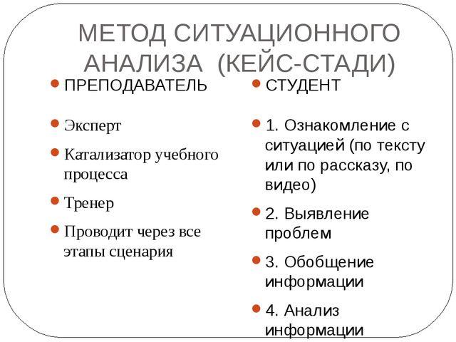 МЕТОД СИТУАЦИОННОГО АНАЛИЗА (КЕЙС-СТАДИ) ПРЕПОДАВАТЕЛЬ СТУДЕНТ Эксперт Катали...