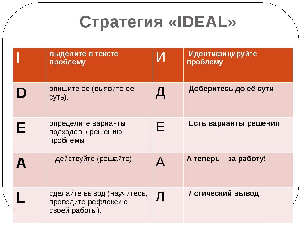 Стратегия «IDEAL» I выделите в тексте проблему И Идентифицируйте проблему D...