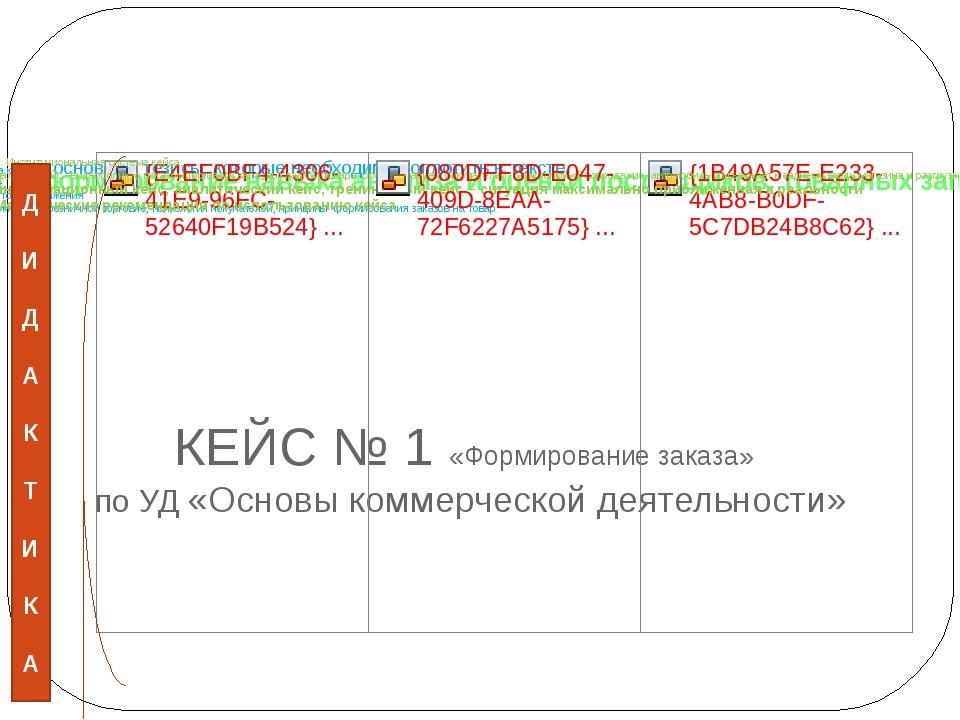 КЕЙС № 1 «Формирование заказа» по УД «Основы коммерческой деятельности» Д И...