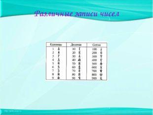 Различные записи чисел