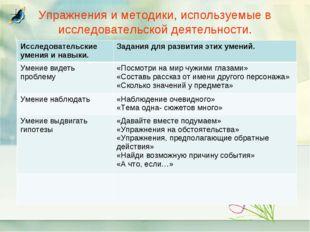 Упражнения и методики, используемые в исследовательской деятельности. Исследо
