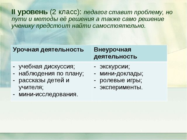 II уровень (2 класс): педагог ставит проблему, но пути и методы её решения а...