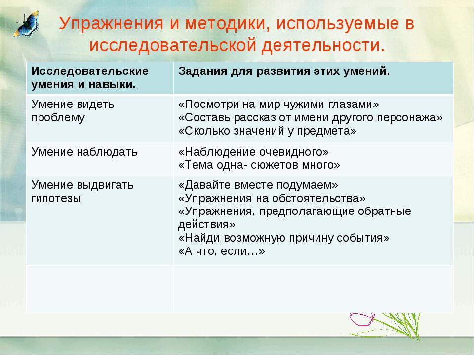 Упражнения и методики, используемые в исследовательской деятельности. Исследо...