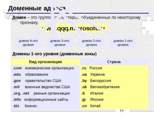 Доменные адреса Домен – это группа компьютеров, объединенных по некоторому п