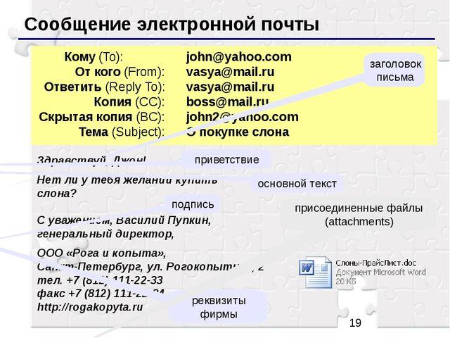Сообщение электронной почты john@yahoo.com vasya@mail.ru vasya@mail.ru...