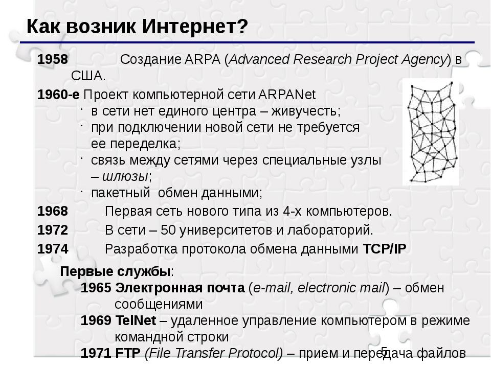 Как возник Интернет? 1958		Создание ARPA (Advanced Research Project Agency)...