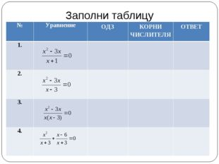 Заполни таблицу №УравнениеОДЗКОРНИ ЧИСЛИТЕЛЯОТВЕТ 1. 2. 3. 4.
