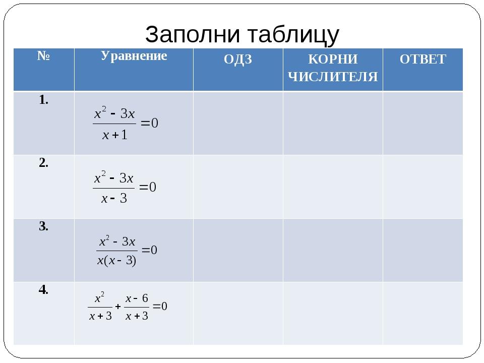 Заполни таблицу №УравнениеОДЗКОРНИ ЧИСЛИТЕЛЯОТВЕТ 1. 2. 3. 4....