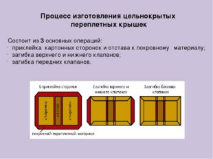 Процесс изготовленияцельнокрытых переплетных крышек Состоит из3основных о