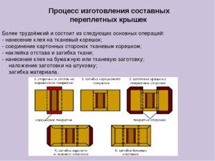 Процесс изготовлениясоставных переплетных крышек Более трудоёмкий и состоит