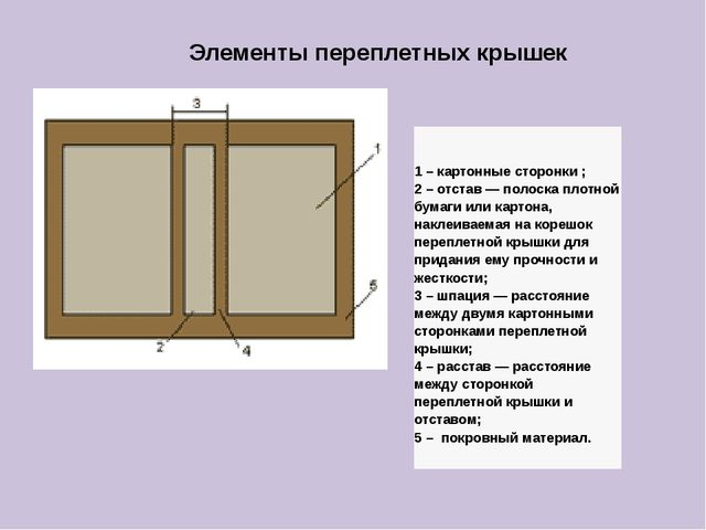 Элементы переплетных крышек  1 – картонные сторонки ; 2 – отстав — полоска...