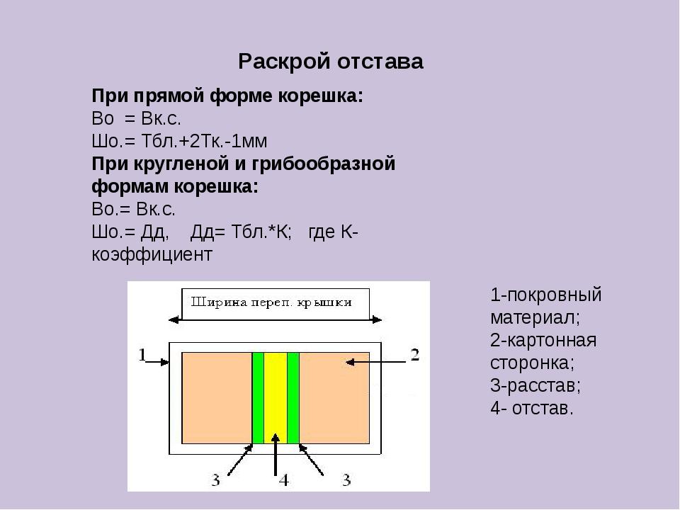 Раскрой отстава При прямой форме корешка: Во = Вк.с. Шо.= Тбл.+2Тк.-1мм При к...