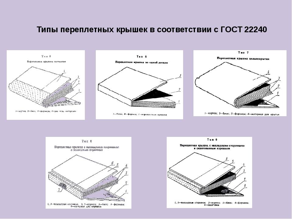 Типы переплетных крышек в соответствии с ГОСТ 22240