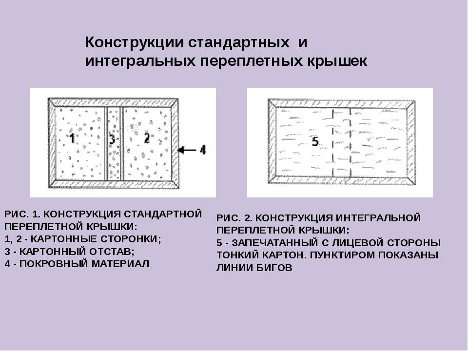 Конструкции стандартных и интегральных переплетных крышек РИС. 1. КОНСТРУКЦИЯ...
