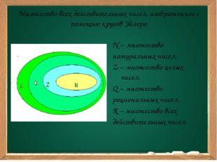 Множество всех действительных чисел, изображенное с помощью кругов Эйлера N –