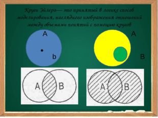 Круги Эйлера— это принятый в логике способ моделирования, наглядного изображ