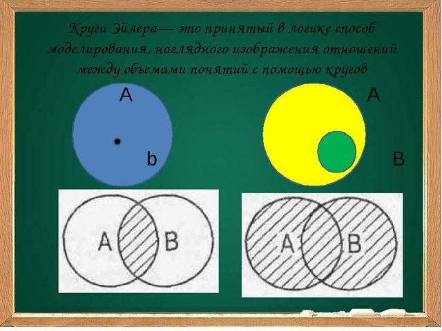 Круги Эйлера— это принятый в логике способ моделирования, наглядного изображ...