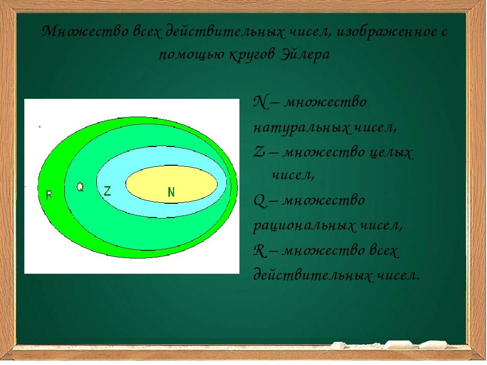 Множество всех действительных чисел, изображенное с помощью кругов Эйлера N –...