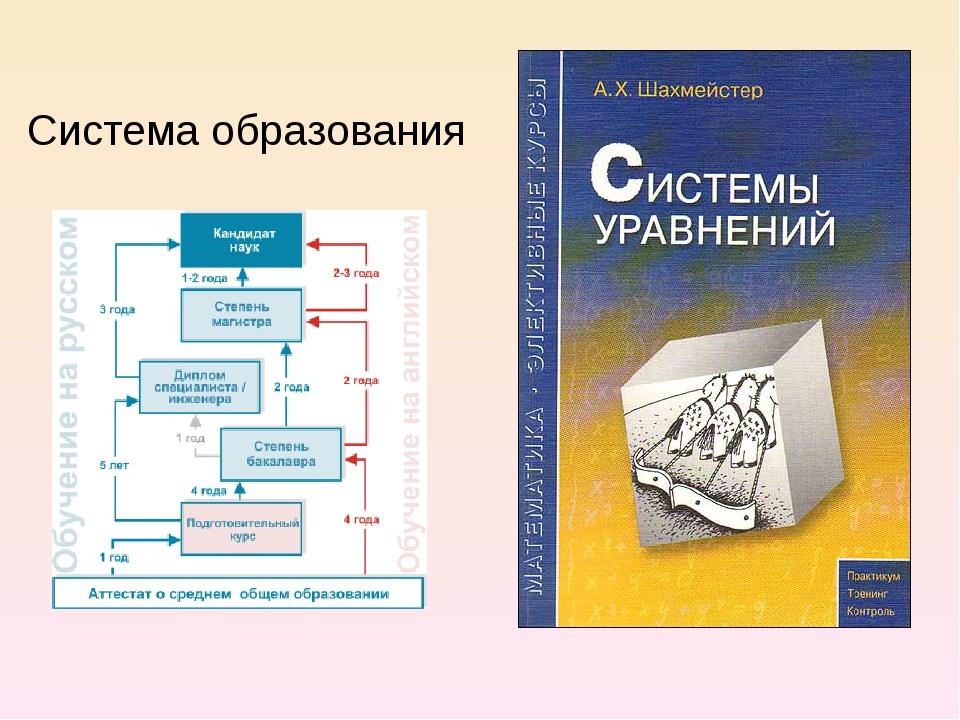 Система образования