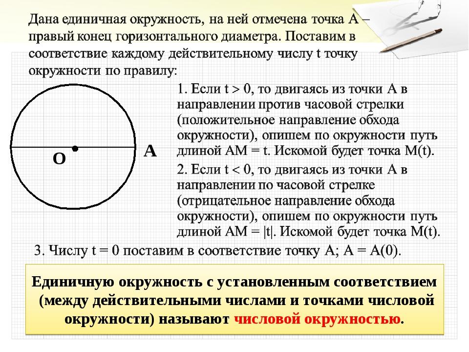 O A Единичную окружность с установленным соответствием (между действительными...