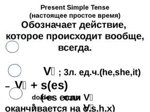 Present Simple Tense (настоящее простое время) Обозначает действие, которое п
