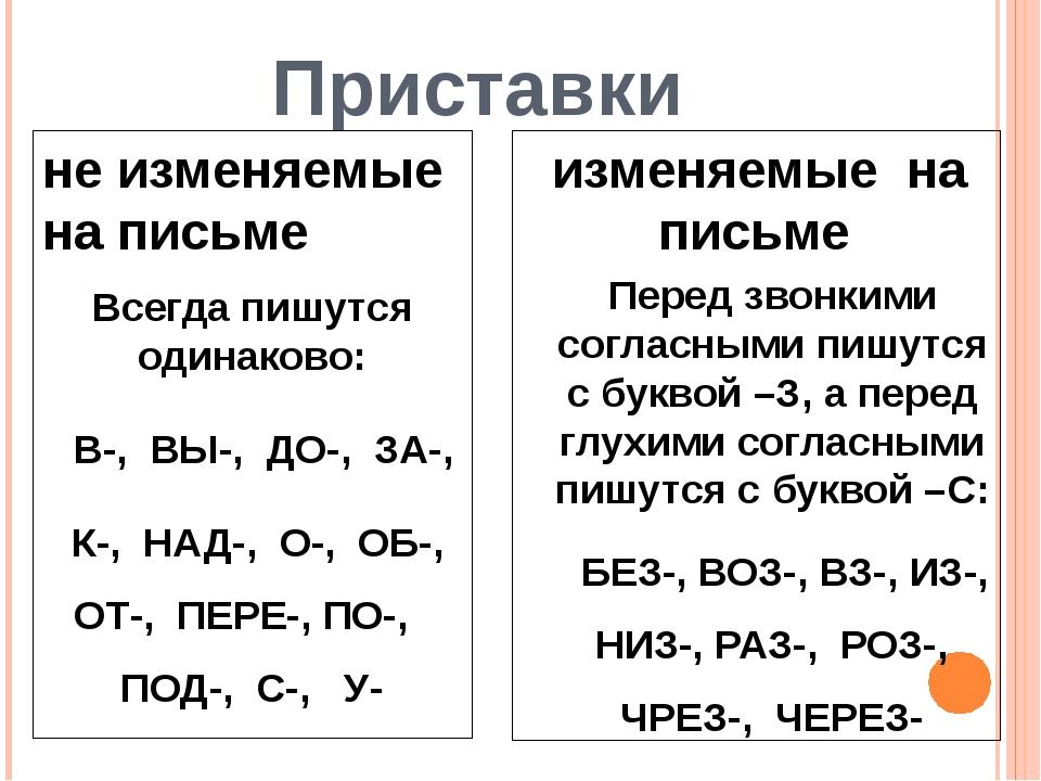 Приставки не изменяемые на письме Всегда пишутся одинаково: В-, ВЫ-, ДО-, ЗА-...