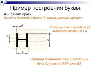 Пример построения буквы. Ширина большинства прописных букв (q) равна 0,6h или
