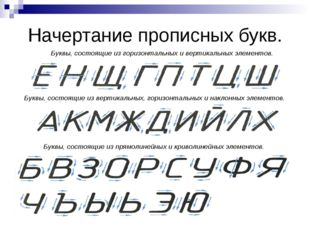 Начертание прописных букв. Буквы, состоящие из горизонтальных и вертикальных