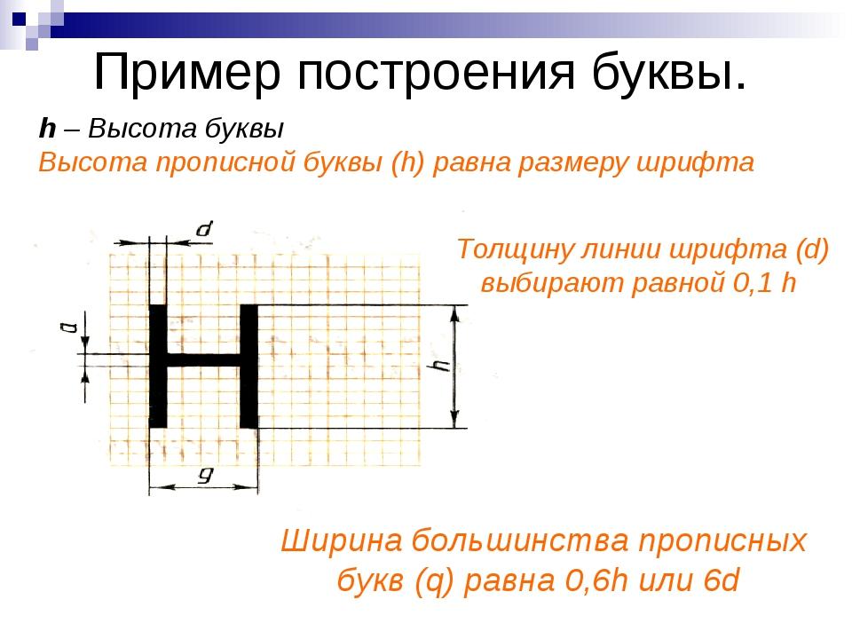 Пример построения буквы. Ширина большинства прописных букв (q) равна 0,6h или...