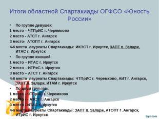 Итоги областной Спартакиады ОГФСО «Юность России» По группе девушек: 1 место