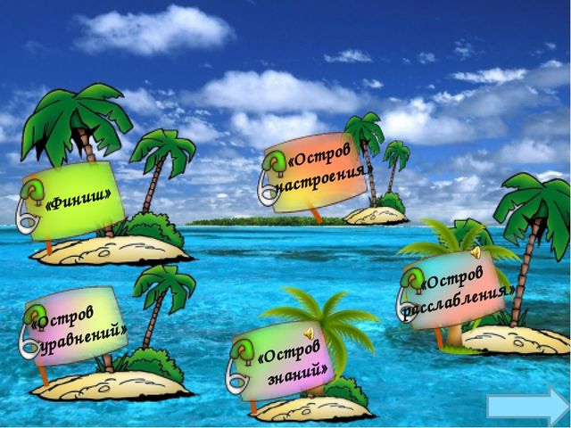 «Остров уравнений» «Остров знаний» «Остров расслабления» «Финиш» «Остров наст...