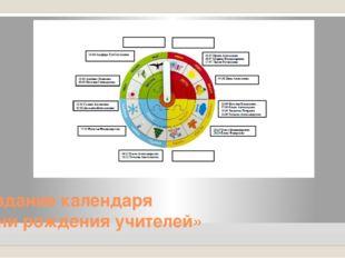 Создание календаря «Дни рождения учителей»