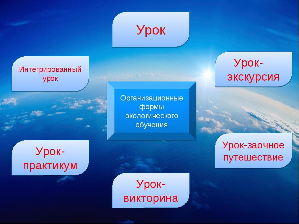 Урок-заочное путешествие Урок- экскурсия Интегрированный урок Урок-практикум...