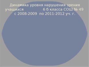 Динамика уровня нарушения зрения учащихся 6 б класса СОШ № 49 с 2008-2009 по