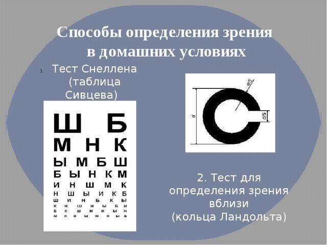 Как узнать свое зрение в домашних условиях - Kvartiraivanovo.ru