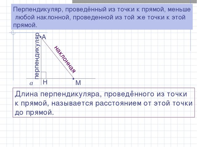 a •A H • M перпендикуляр наклонная Перпендикуляр, проведённый из точки к прям...