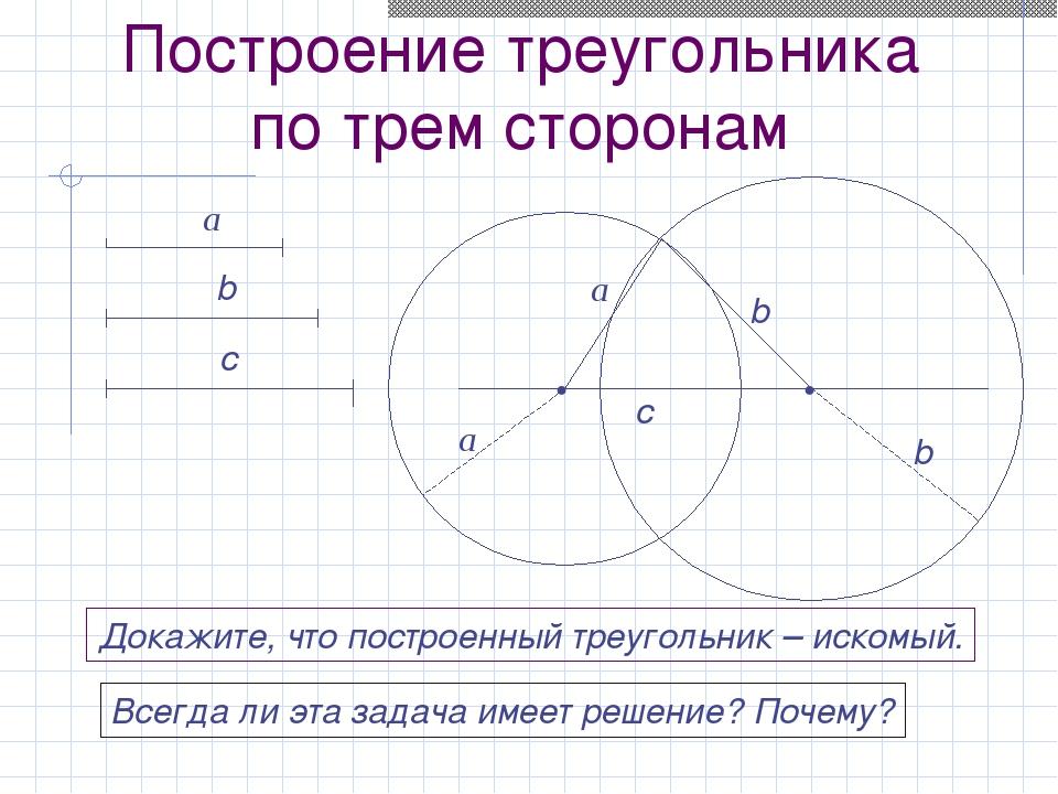 Построение треугольника по трем сторонам a b c • • с a b a b Докажите, что по...