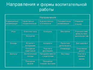 Направления и формы воспитательной работы Направления Коррекционно-развивающ