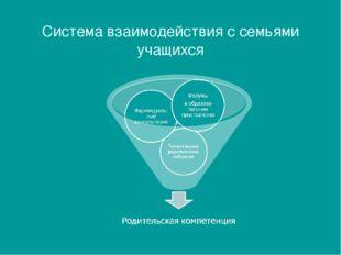 Система взаимодействия с семьями учащихся