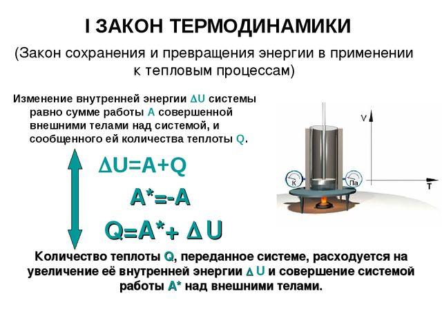 Первый Закон Термодинамики Реферат Скачать