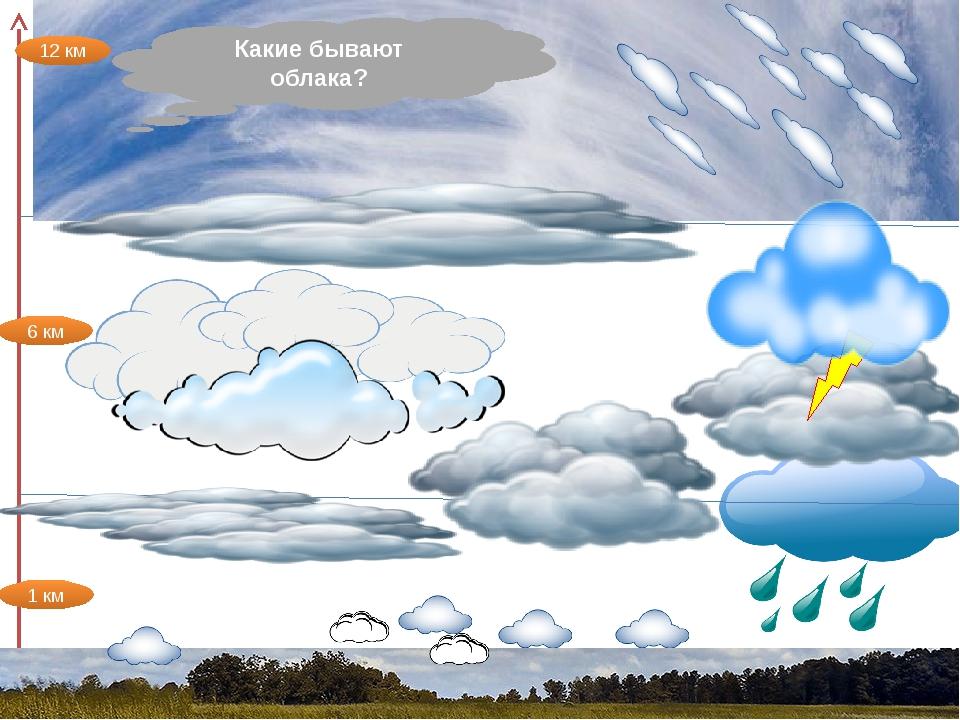 облака какие бывают с картинками романтических отношениях между