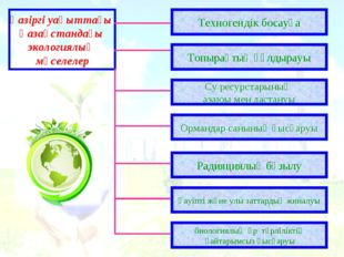 Қазіргі уақыттағы Қазақстандағы экологиялық мәселелер Техногендік босауға Топ