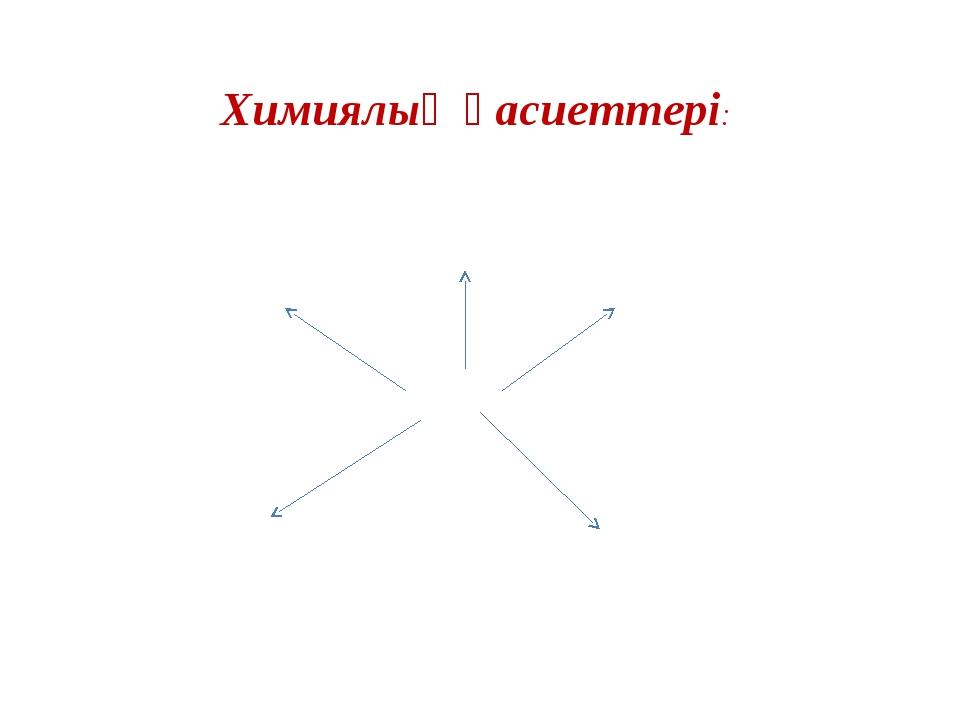 Химиялық қасиеттері: жанады Na Cl2 S O2 H2O F2 Жүгіре бастайды. Тұтанады.