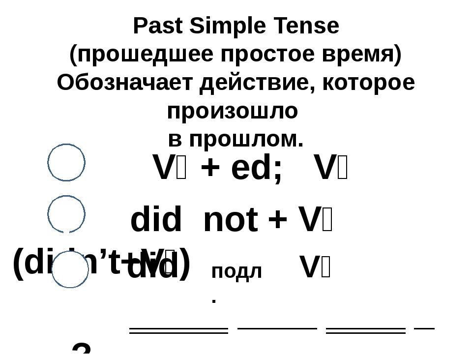 Past Simple Tense (прошедшее простое время) Обозначает действие, которое прои...