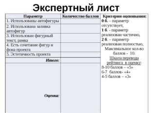 Экспертный лист    Параметр Количество баллов Критерии оценивания: 0 б.–