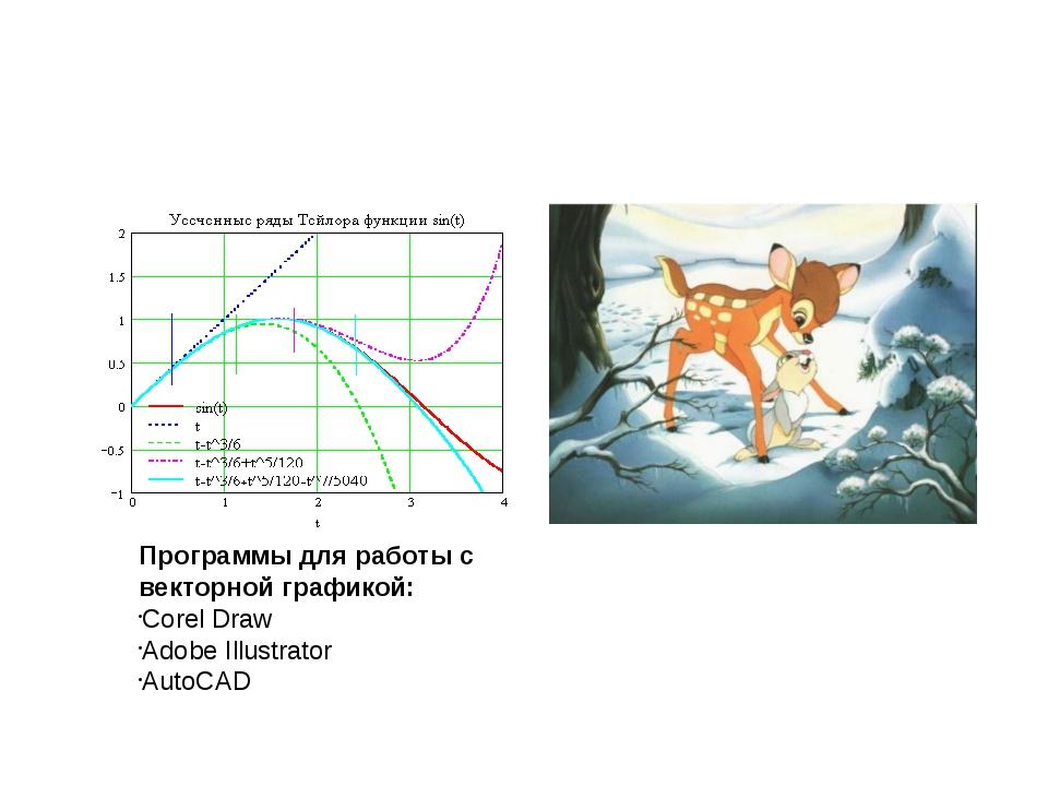 Программы для работы с векторной графикой: Corel Draw Adobe Illustrator AutoCAD