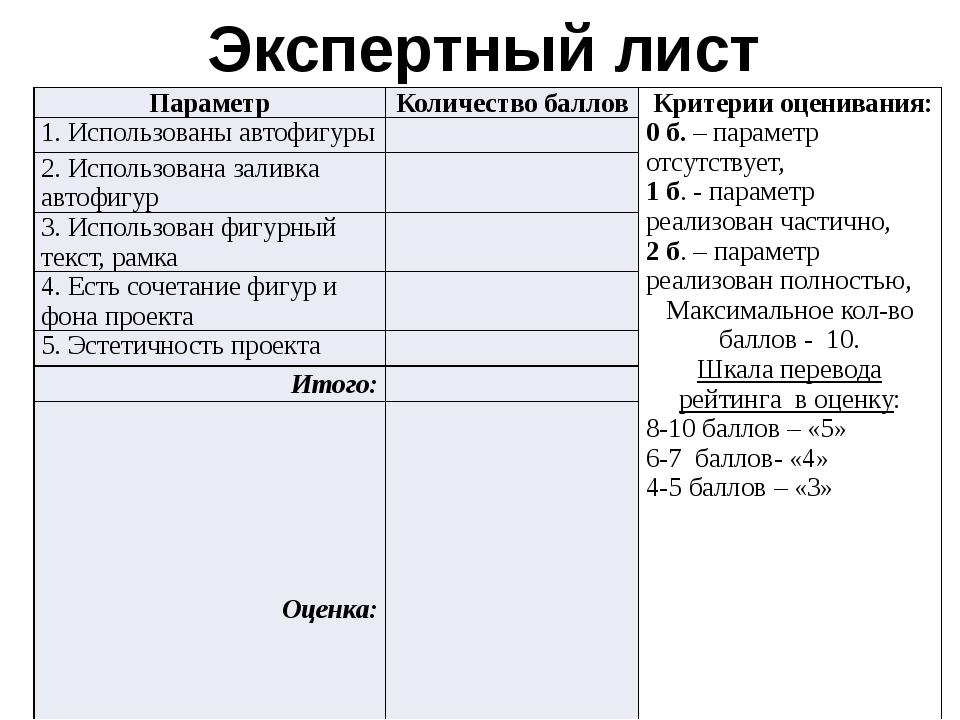 Экспертный лист    Параметр Количество баллов Критерии оценивания: 0 б.–...