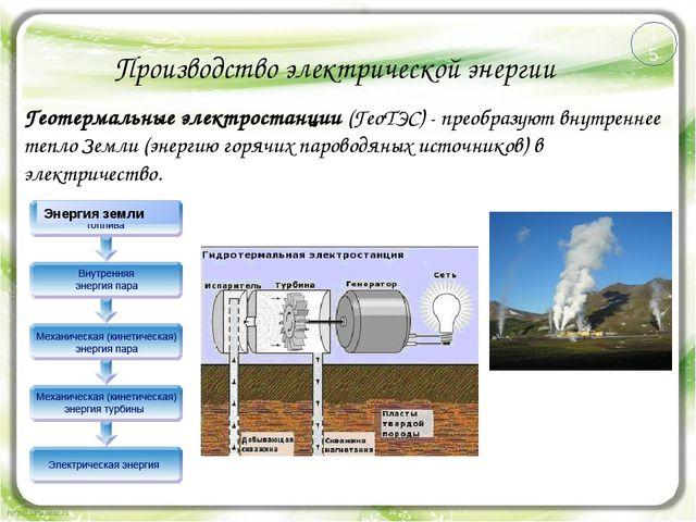 Производство электрической энергии Геотермальные электростанции (ГеоТЭС) - пр...